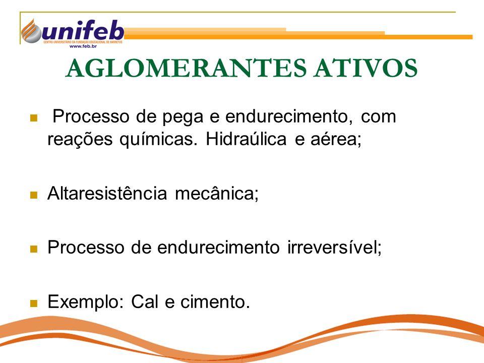 AGLOMERANTES ATIVOS Processo de pega e endurecimento, com reações químicas. Hidraúlica e aérea; Altaresistência mecânica;