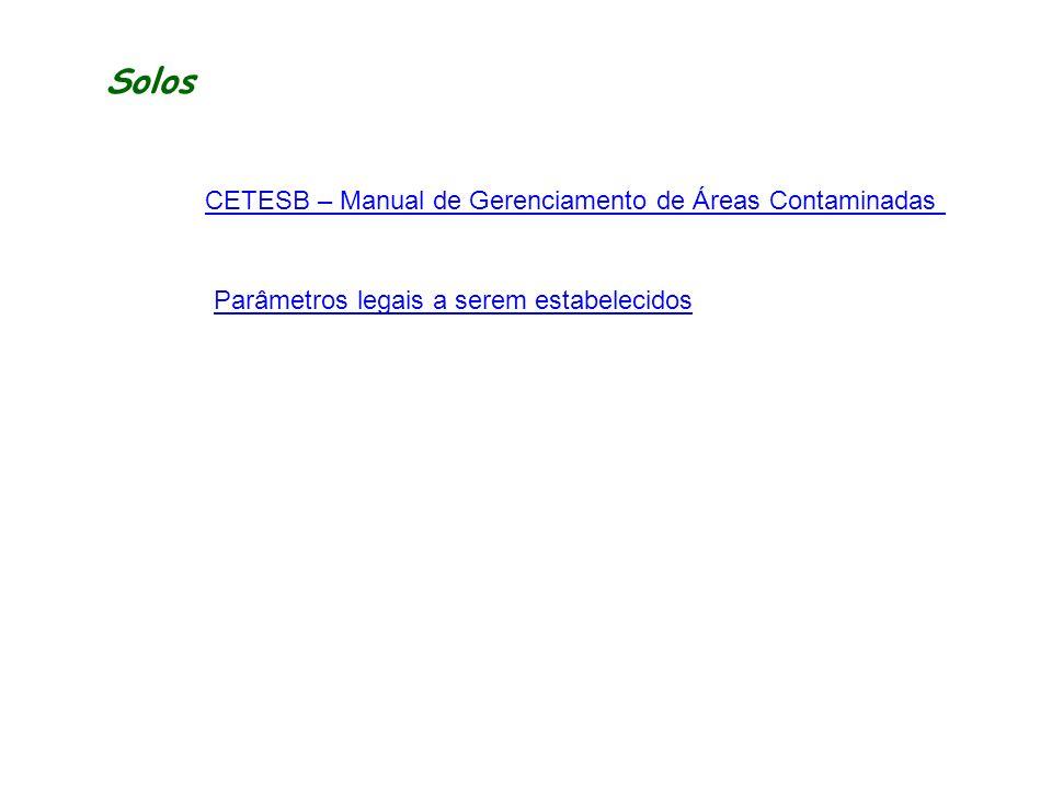 Solos CETESB – Manual de Gerenciamento de Áreas Contaminadas