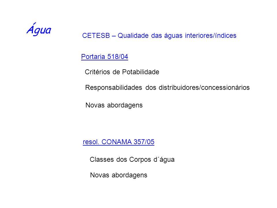 Água CETESB – Qualidade das águas interiores/índices Portaria 518/04