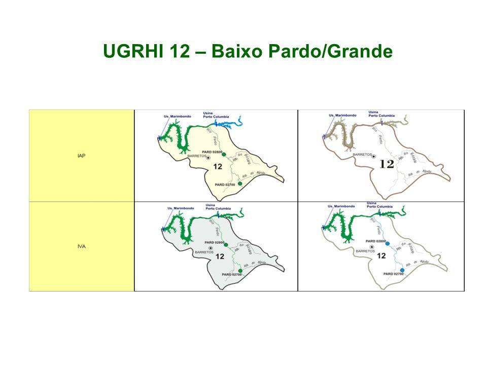 UGRHI 12 – Baixo Pardo/Grande
