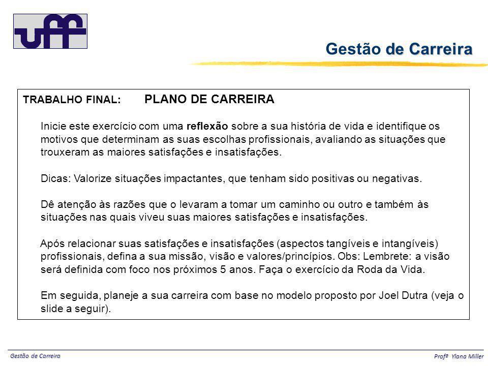 Gestão de Carreira TRABALHO FINAL: PLANO DE CARREIRA