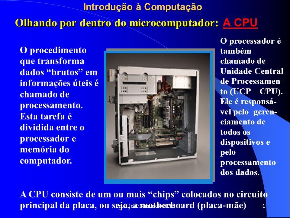 Introdução à Computação