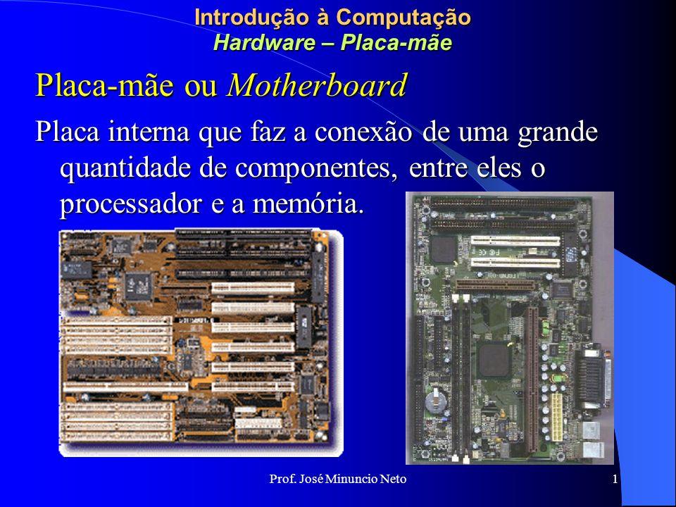 Introdução à Computação Hardware – Placa-mãe