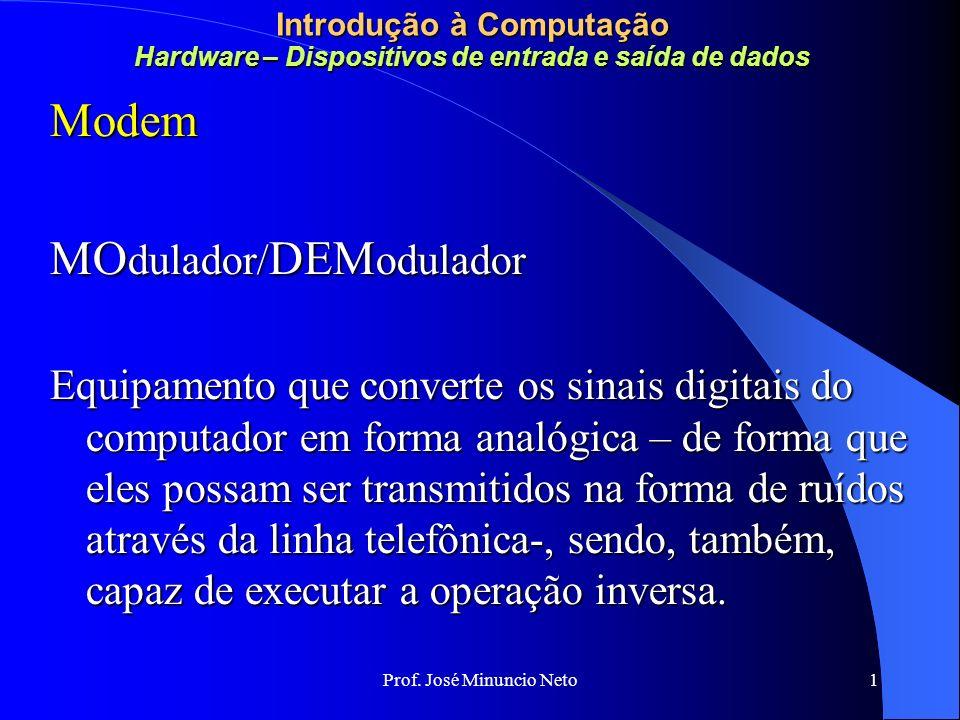 MOdulador/DEModulador