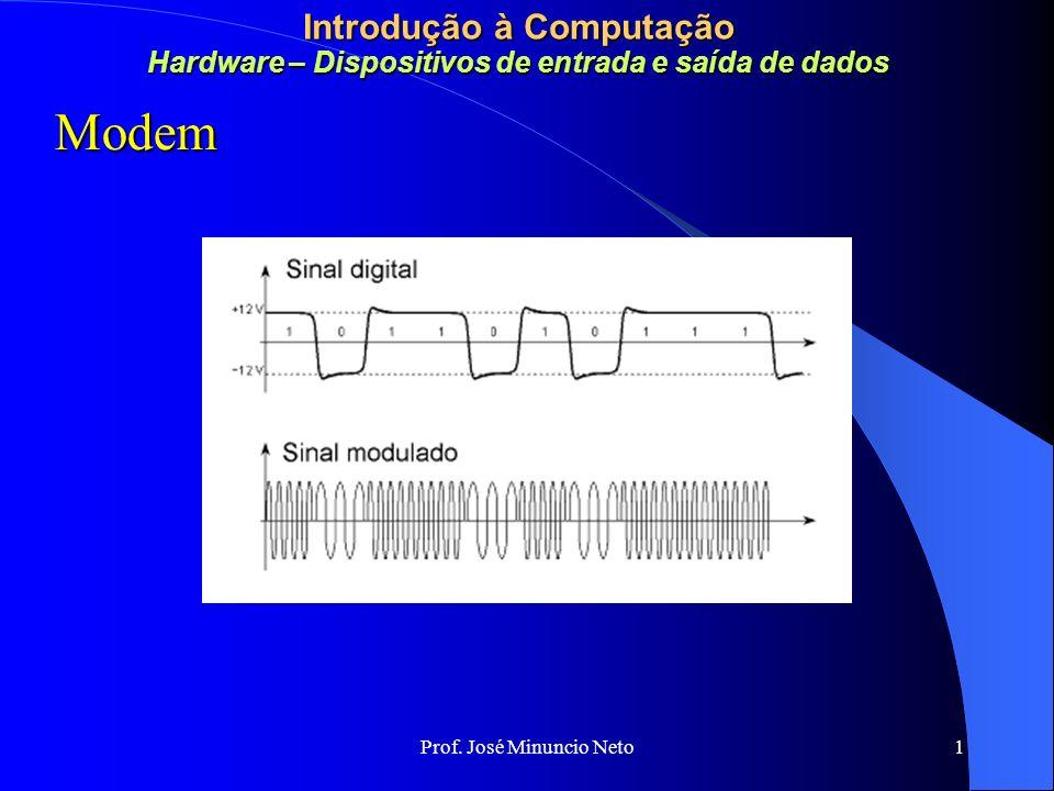 Introdução à Computação Hardware – Dispositivos de entrada e saída de dados