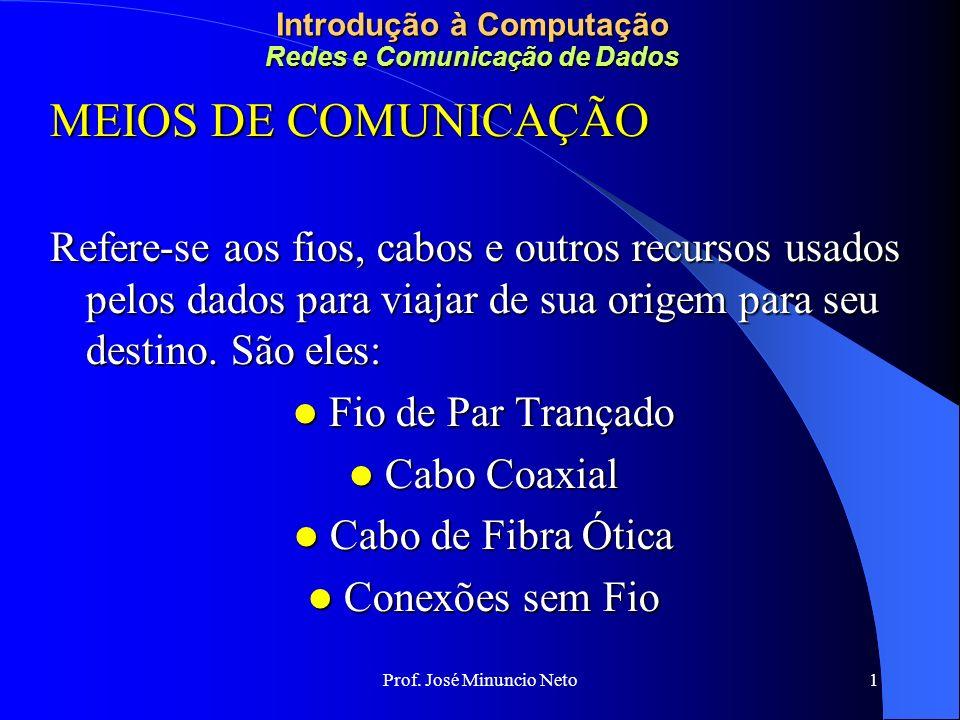 Introdução à Computação Redes e Comunicação de Dados