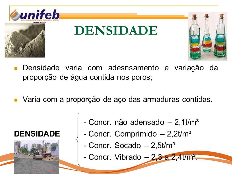 DENSIDADE - Concr. não adensado – 2,1t/m³