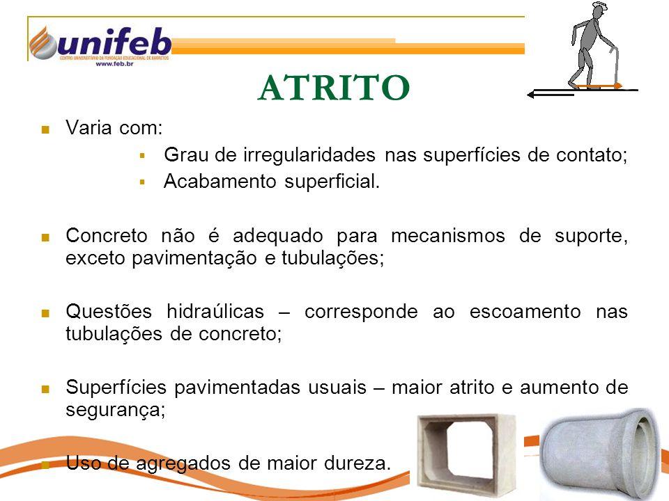 ATRITO Varia com: Grau de irregularidades nas superfícies de contato;
