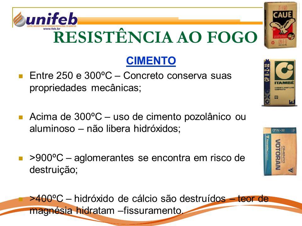 RESISTÊNCIA AO FOGO CIMENTO