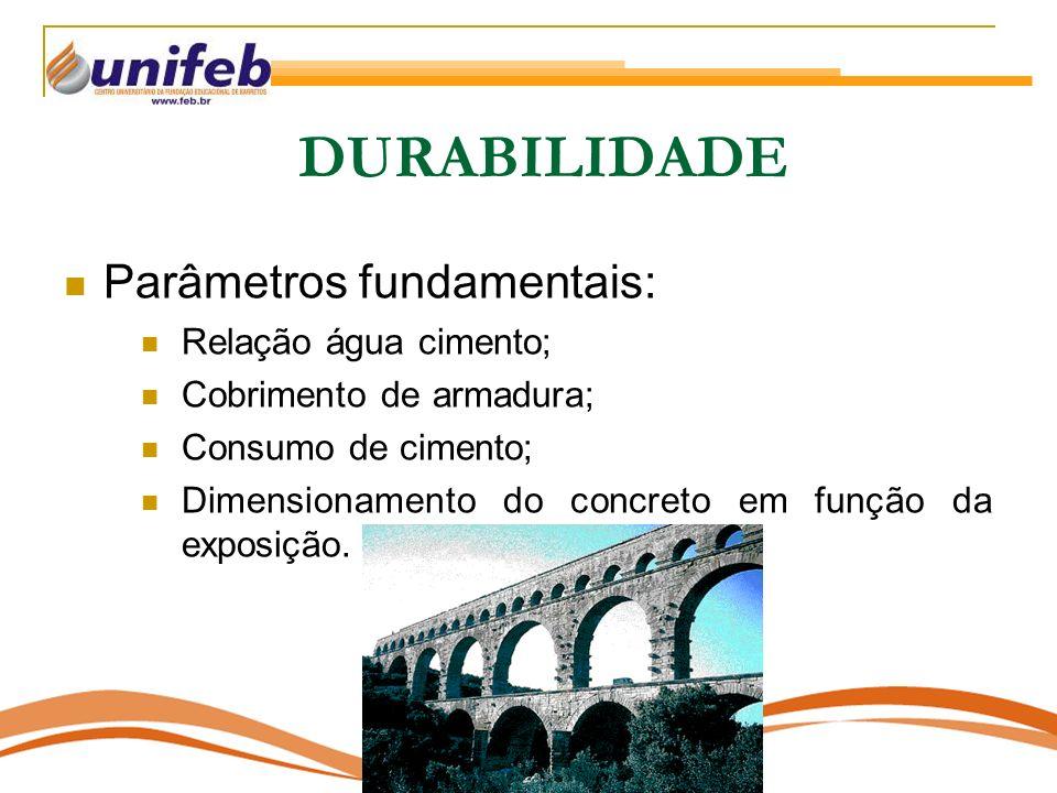 DURABILIDADE Parâmetros fundamentais: Relação água cimento;