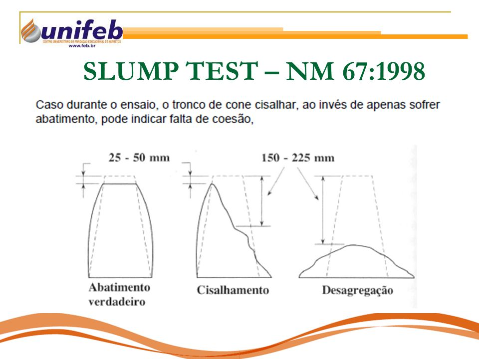 SLUMP TEST – NM 67:1998