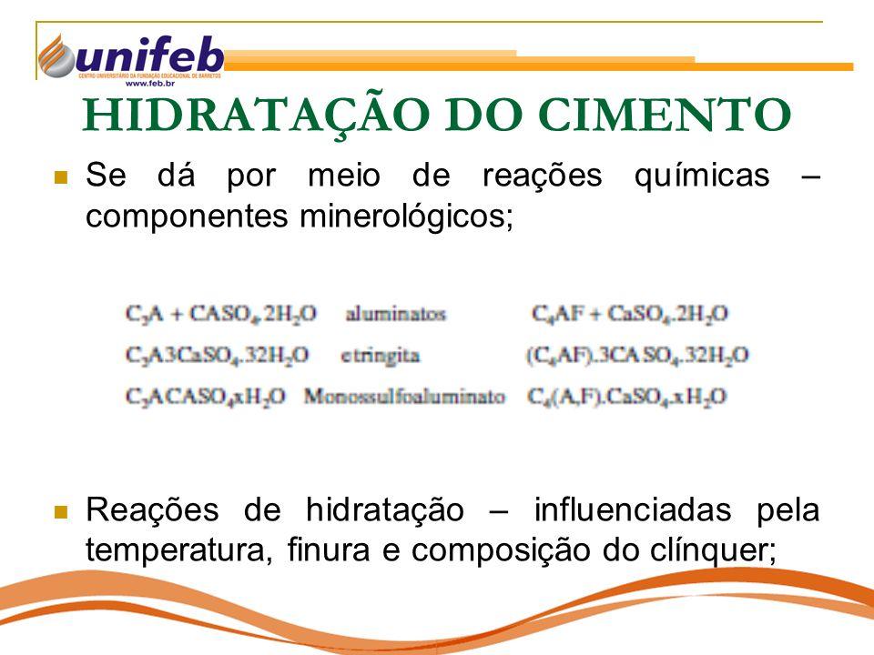 HIDRATAÇÃO DO CIMENTO Se dá por meio de reações químicas – componentes minerológicos;