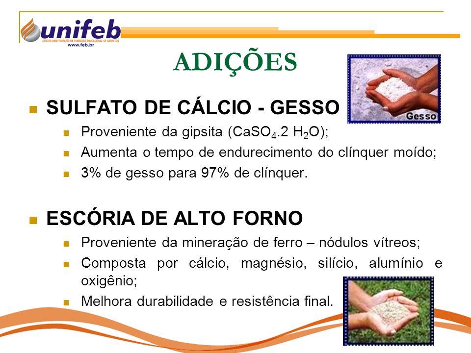 ADIÇÕES SULFATO DE CÁLCIO - GESSO ESCÓRIA DE ALTO FORNO