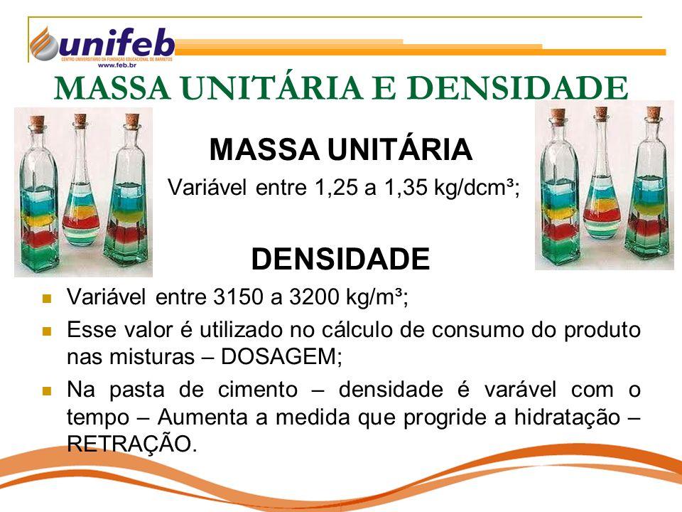 MASSA UNITÁRIA E DENSIDADE