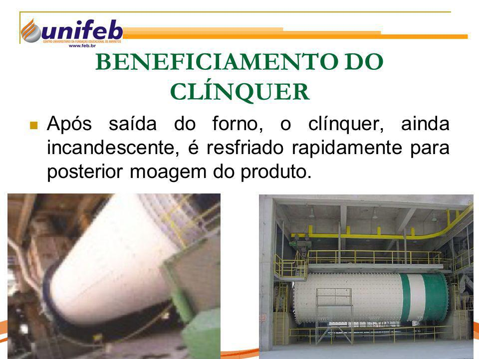 BENEFICIAMENTO DO CLÍNQUER