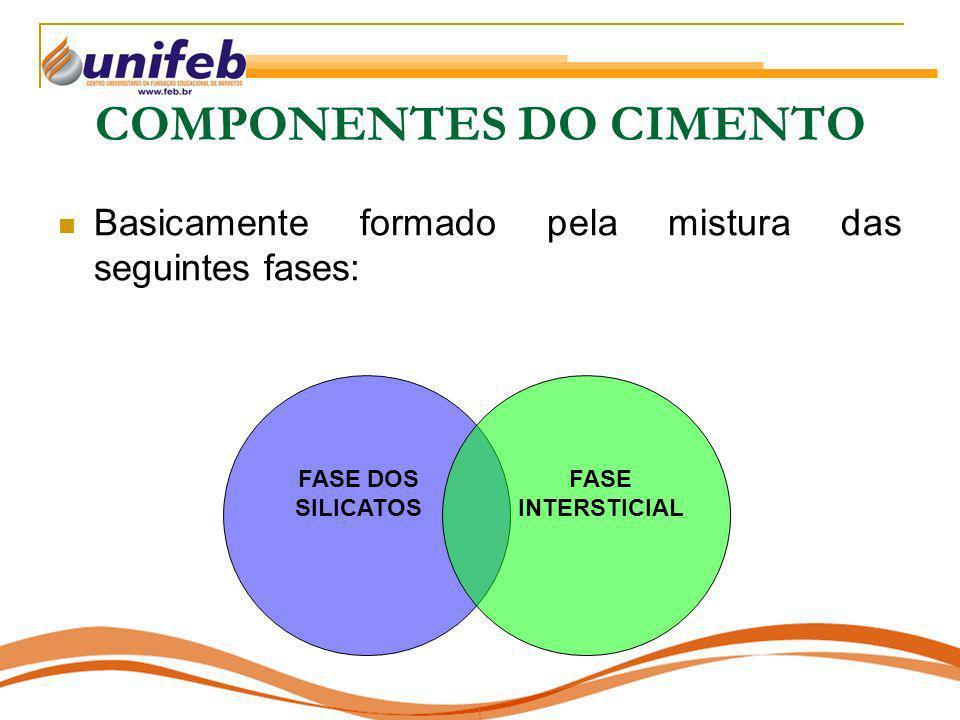 COMPONENTES DO CIMENTO