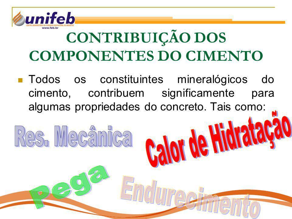 CONTRIBUIÇÃO DOS COMPONENTES DO CIMENTO
