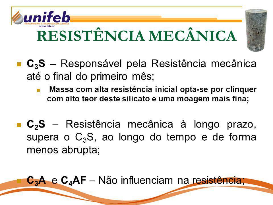 RESISTÊNCIA MECÂNICA C3S – Responsável pela Resistência mecânica até o final do primeiro mês;