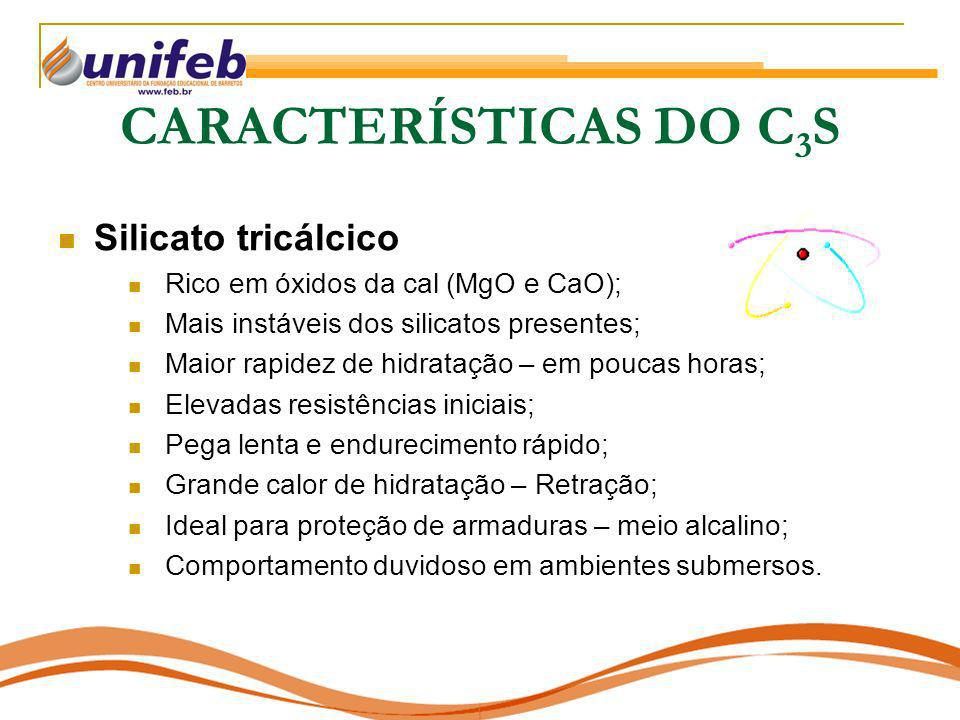 CARACTERÍSTICAS DO C3S Silicato tricálcico