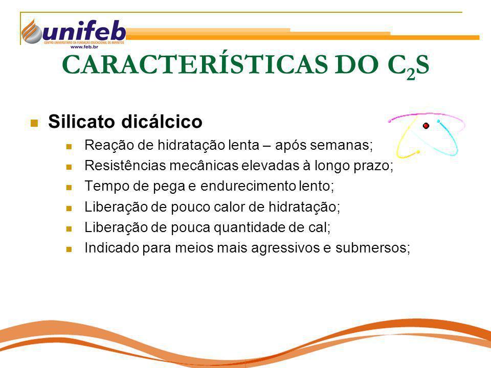 CARACTERÍSTICAS DO C2S Silicato dicálcico