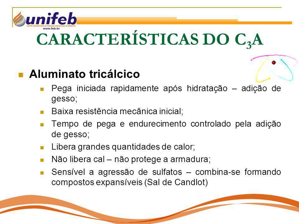 CARACTERÍSTICAS DO C3A Aluminato tricálcico