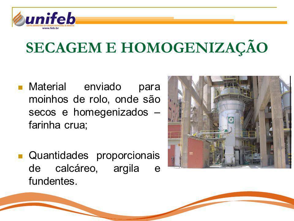 SECAGEM E HOMOGENIZAÇÃO