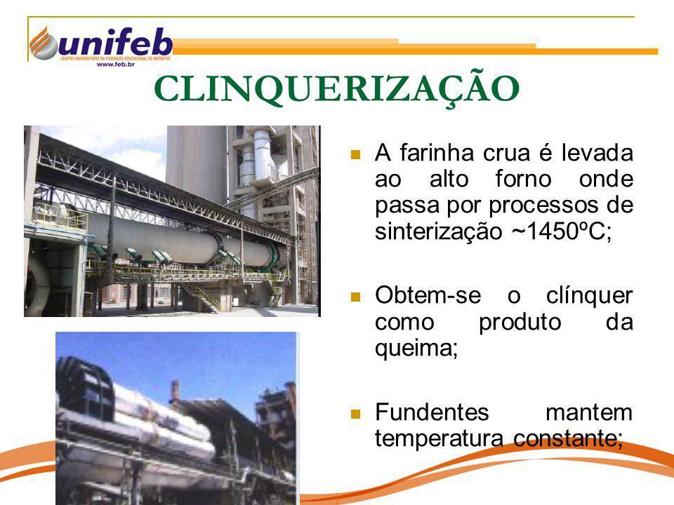 CLINQUERIZAÇÃO A farinha crua é levada ao alto forno onde passa por processos de sinterização ~1450ºC;