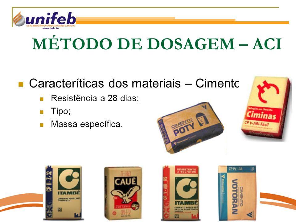 MÉTODO DE DOSAGEM – ACI Caracteríticas dos materiais – Cimento