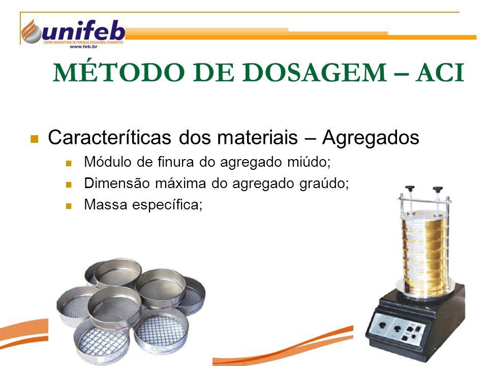 MÉTODO DE DOSAGEM – ACI Caracteríticas dos materiais – Agregados