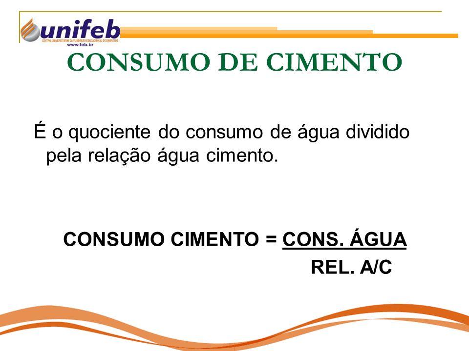 CONSUMO CIMENTO = CONS. ÁGUA