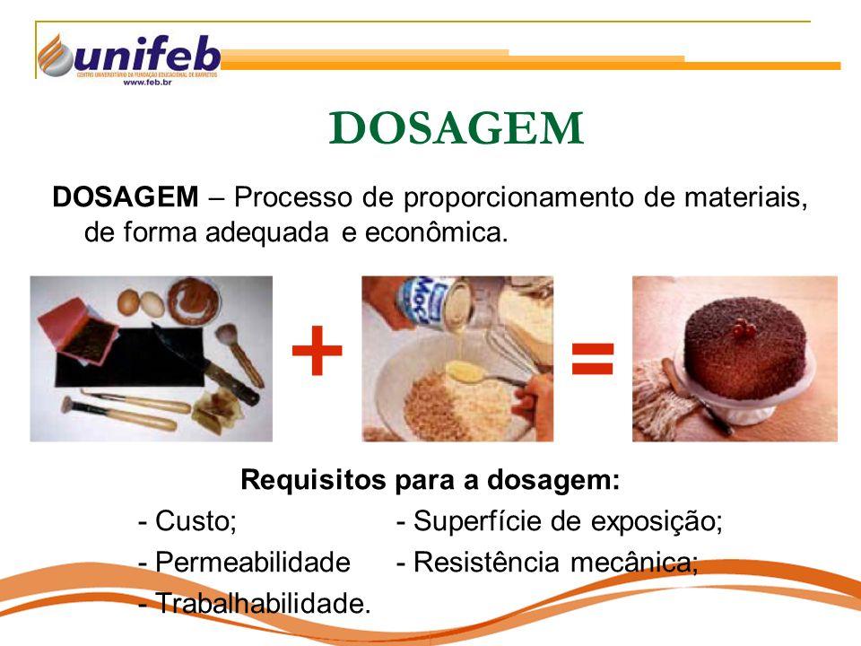 Requisitos para a dosagem: