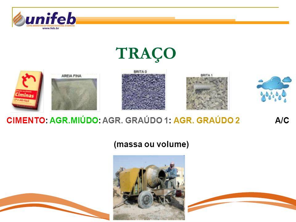 TRAÇO CIMENTO: AGR.MIÚDO: AGR. GRAÚDO 1: AGR. GRAÚDO 2 A/C