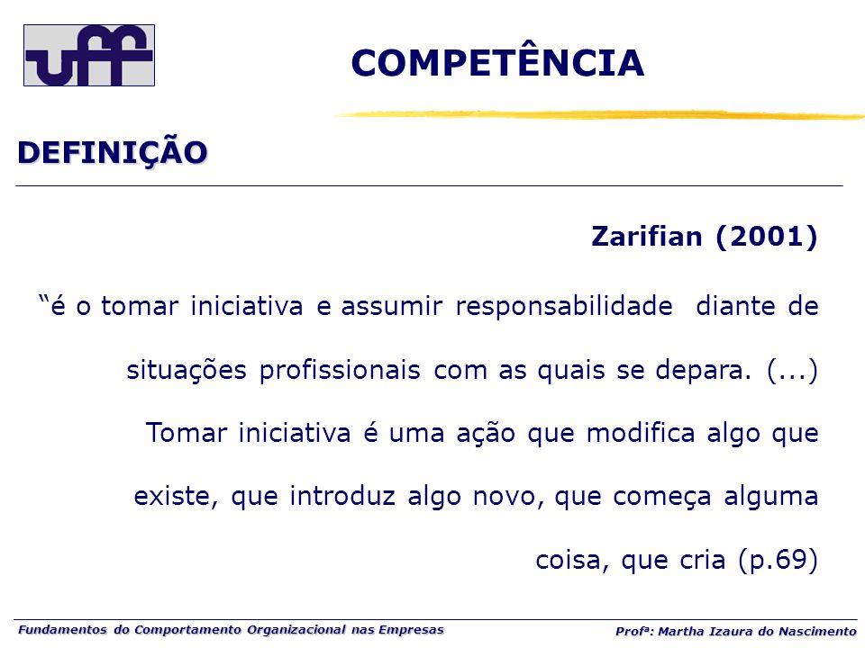 COMPETÊNCIA DEFINIÇÃO Zarifian (2001)