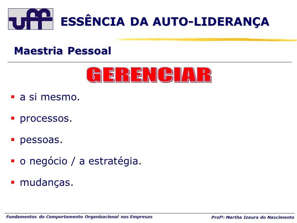 ESSÊNCIA DA AUTO-LIDERANÇA
