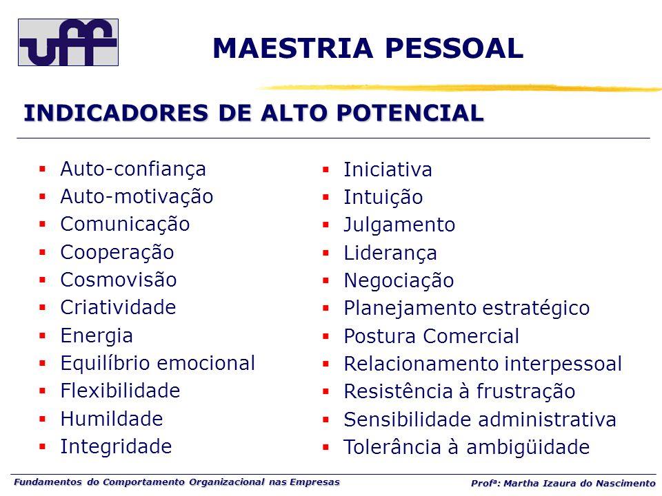 MAESTRIA PESSOAL INDICADORES DE ALTO POTENCIAL Auto-confiança