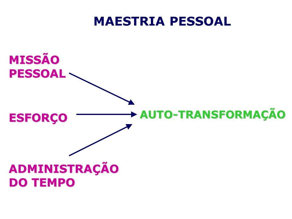 MAESTRIA PESSOAL MISSÃO PESSOAL ESFORÇO ADMINISTRAÇÃO DO TEMPO