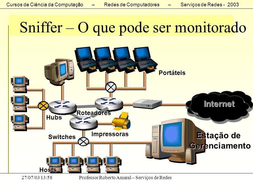 Sniffer – O que pode ser monitorado