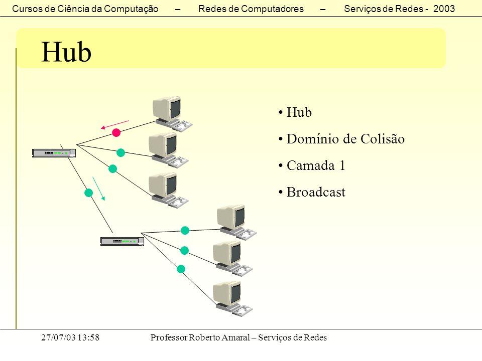Professor Roberto Amaral – Serviços de Redes