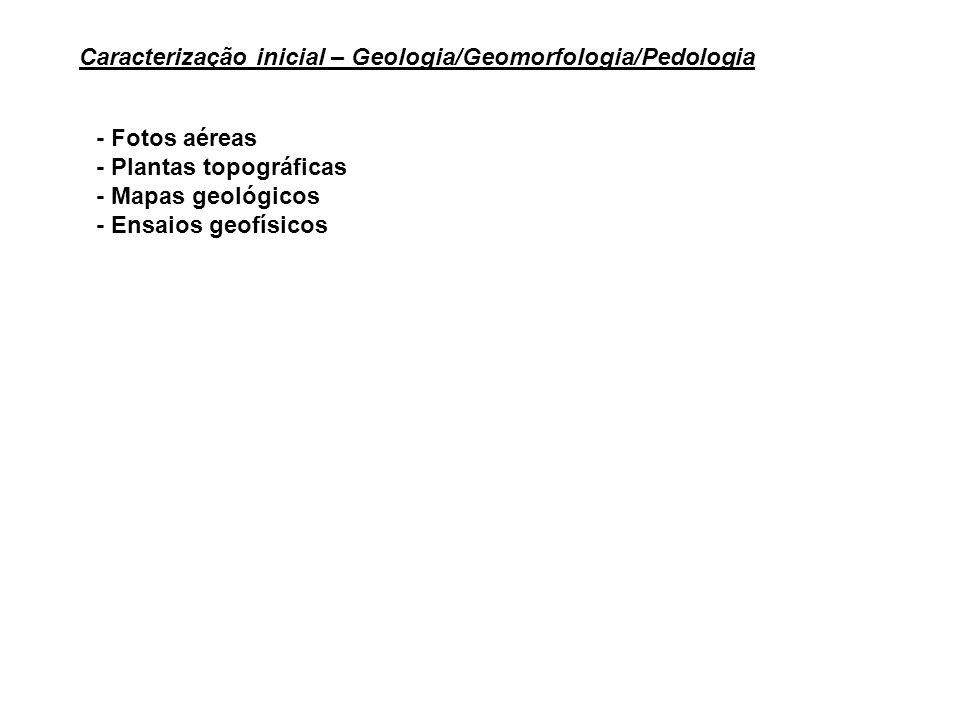 Caracterização inicial – Geologia/Geomorfologia/Pedologia