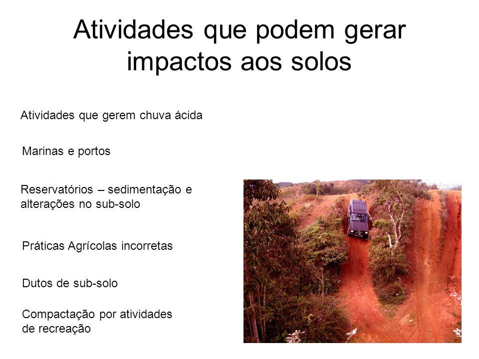 Atividades que podem gerar impactos aos solos