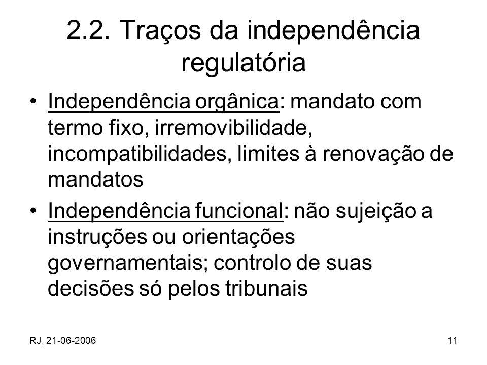 2.2. Traços da independência regulatória
