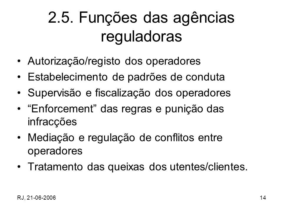 2.5. Funções das agências reguladoras
