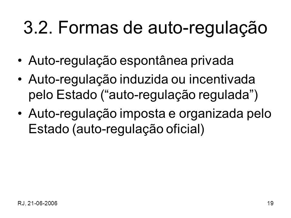 3.2. Formas de auto-regulação