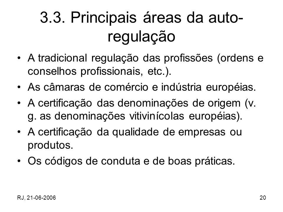 3.3. Principais áreas da auto-regulação