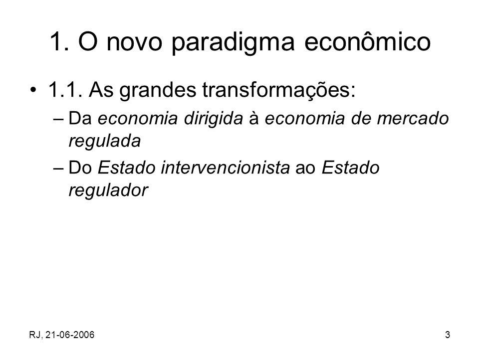1. O novo paradigma econômico