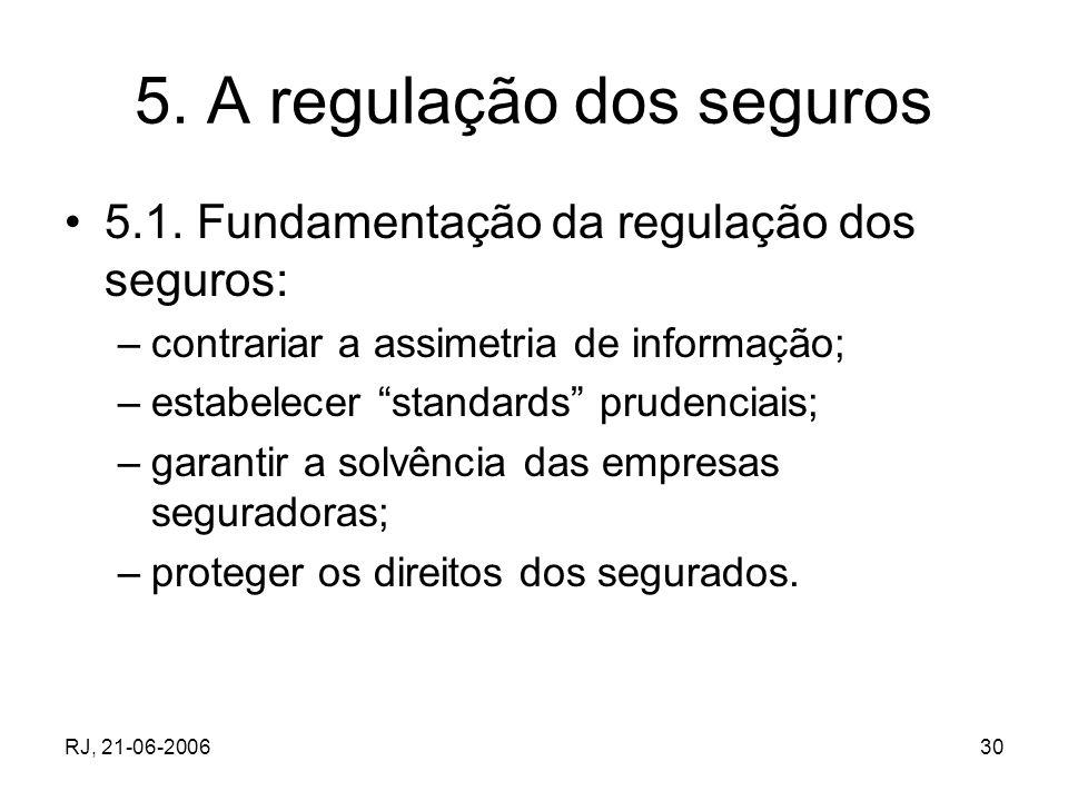 5. A regulação dos seguros