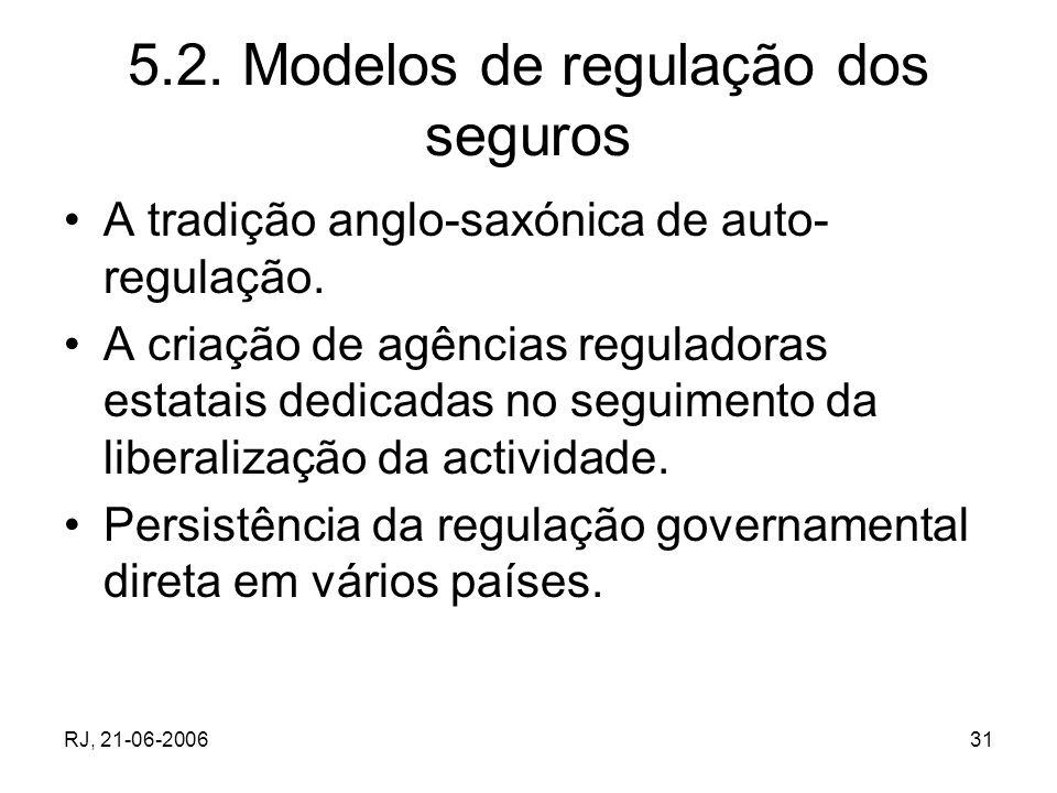 5.2. Modelos de regulação dos seguros