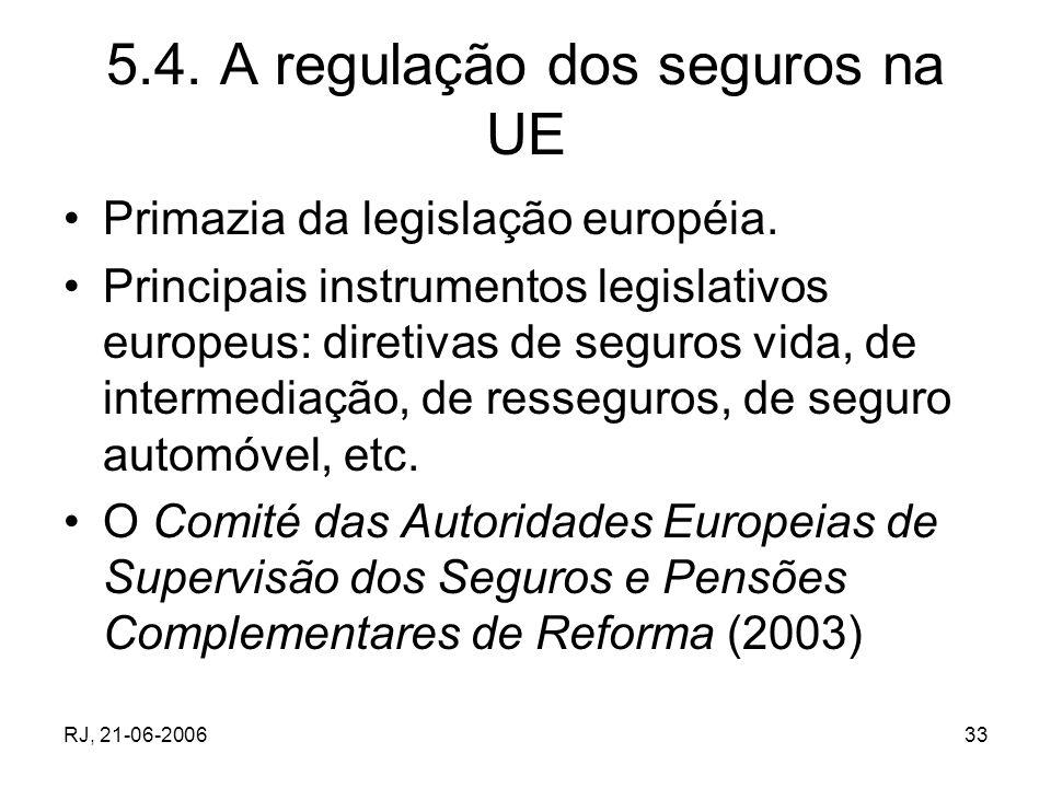 5.4. A regulação dos seguros na UE
