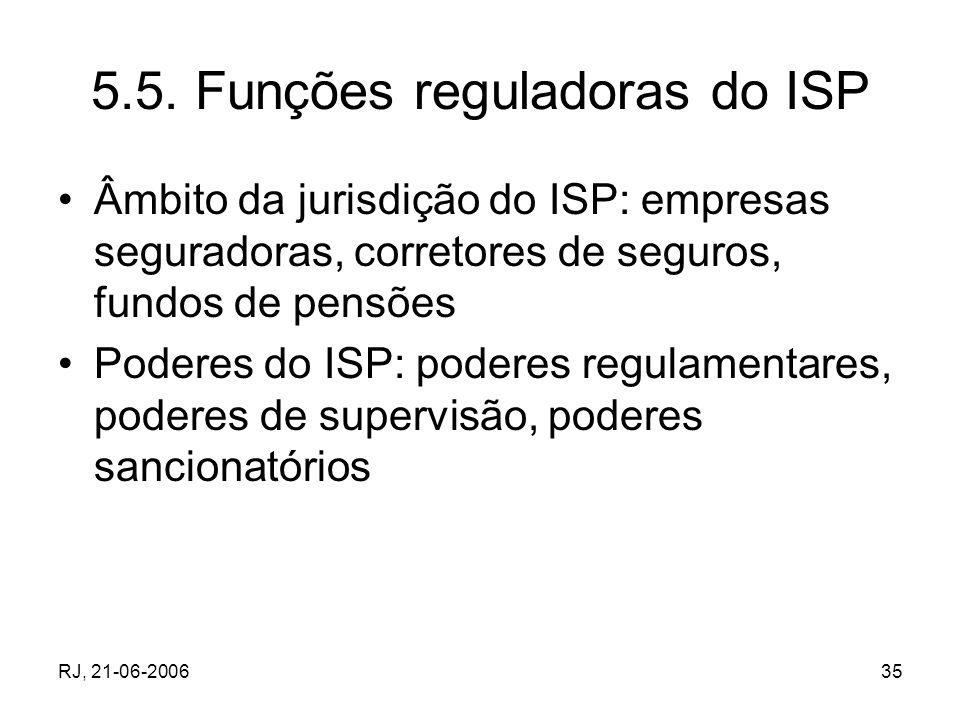 5.5. Funções reguladoras do ISP