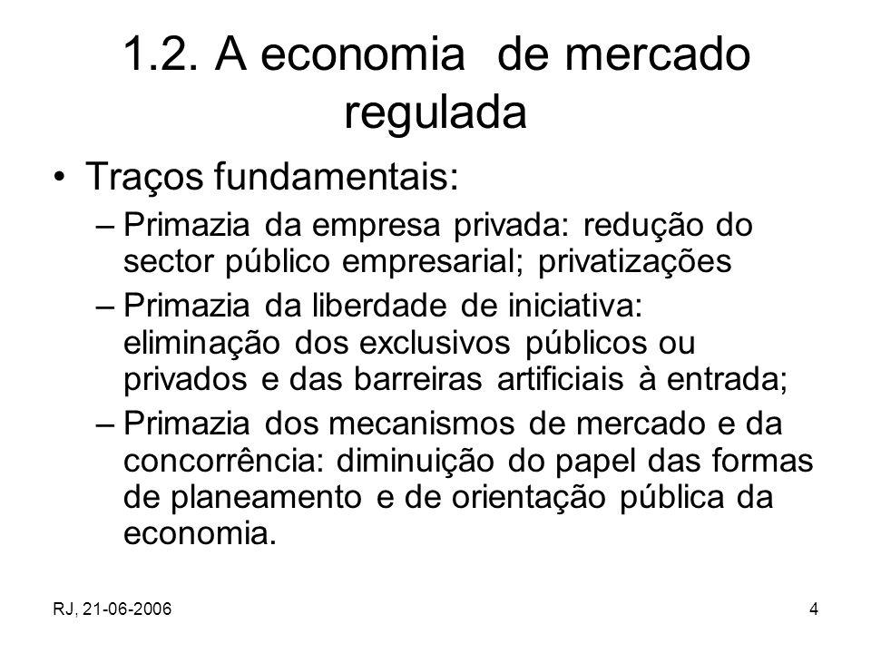 1.2. A economia de mercado regulada